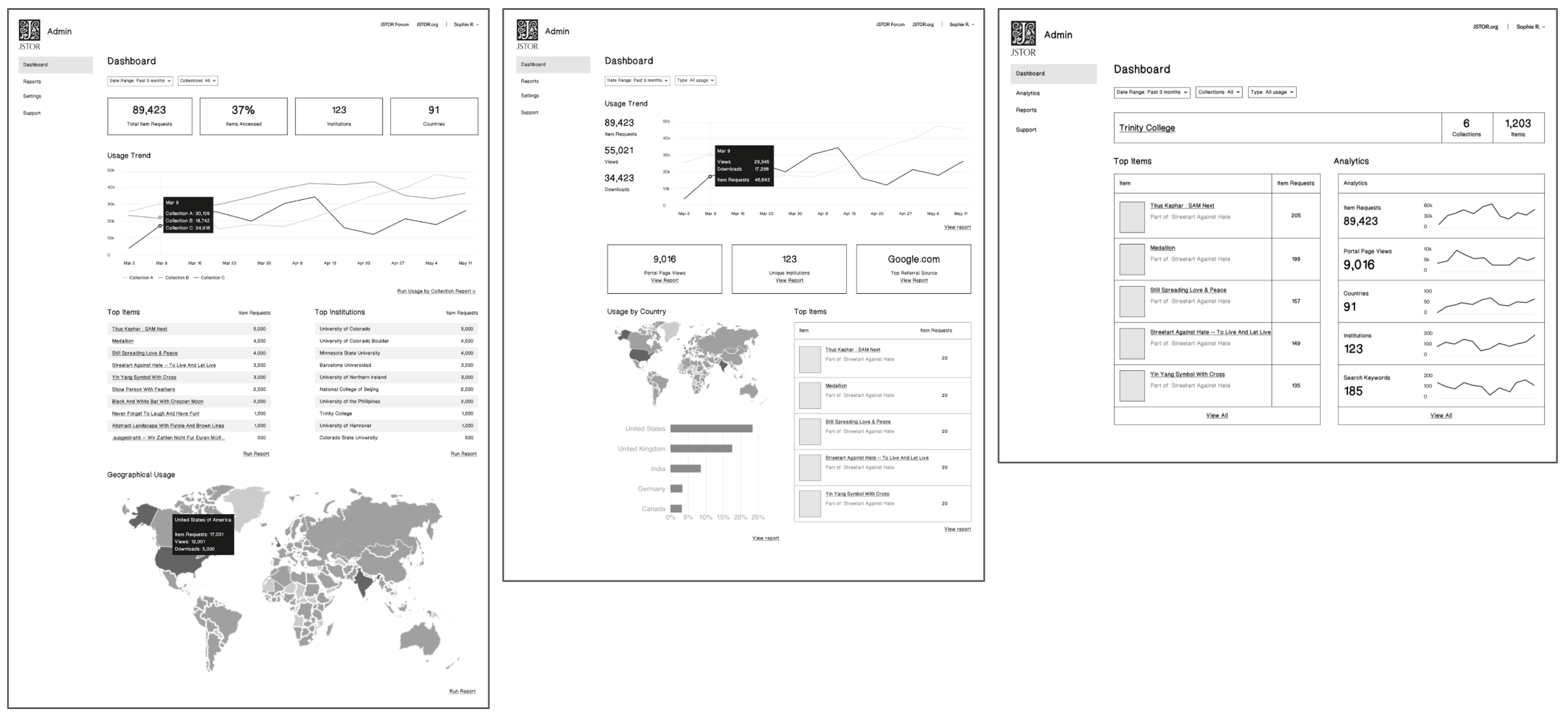 Three wireframes of a dashboard for contributors